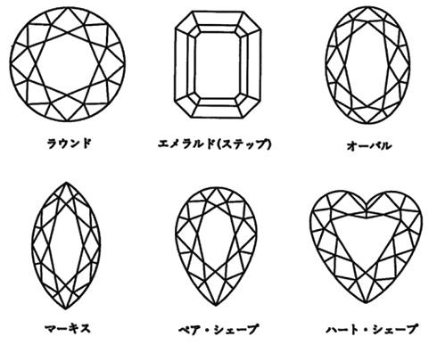 ダイヤモンドシェイプ